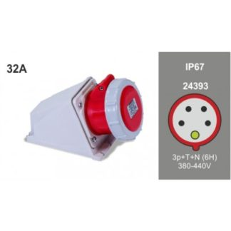 IP67 surface socket